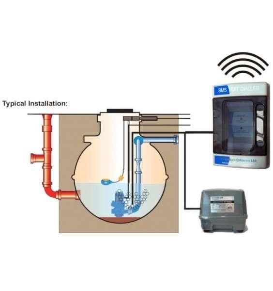 Air Pressure Loss Monitoring