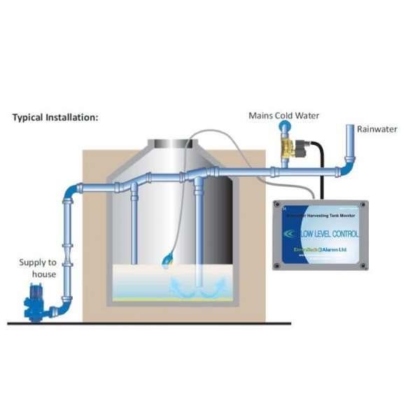 Rainwater Harvesting Alarm