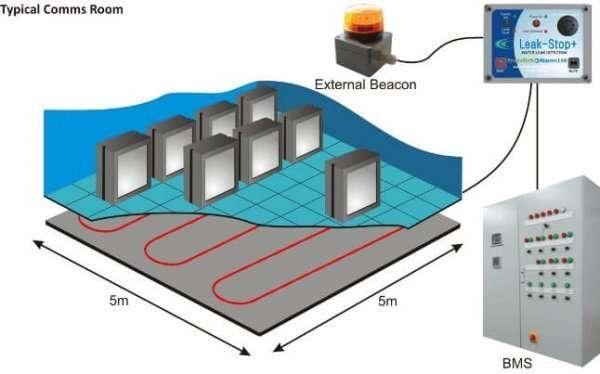Water Leak Detection Single Zone Alarm Panel